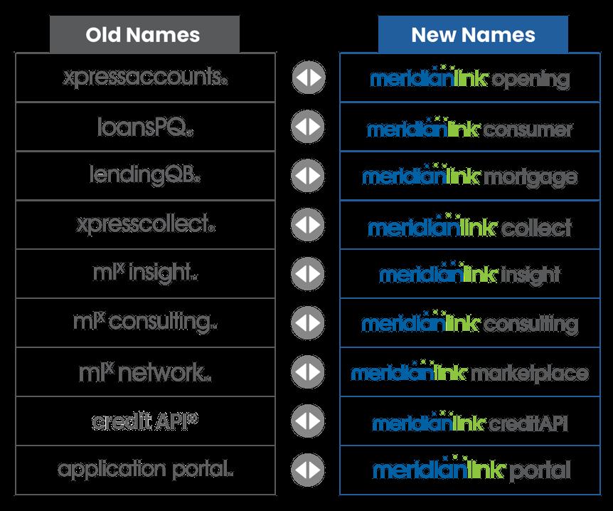Former-Product-Branding-New-Product-Branding