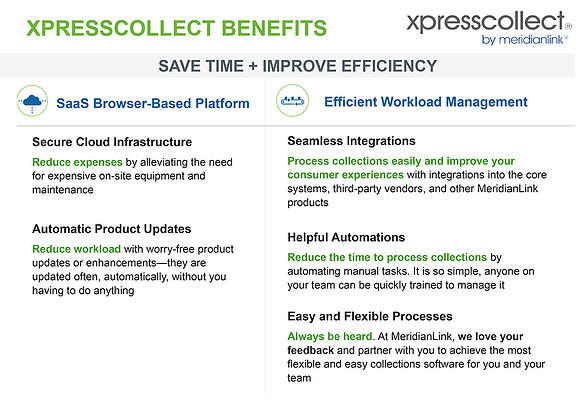 MeridianLink XpressCollect Collection Software Benefits