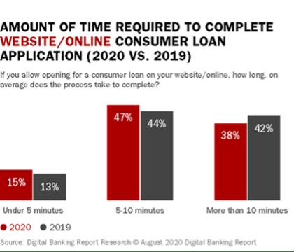 consumer-loans-report